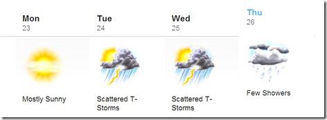 Nick's Weather