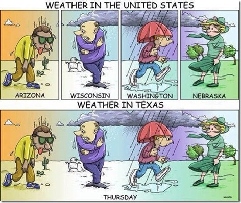 Weather in Texas