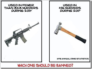 Which One Should Be Banned