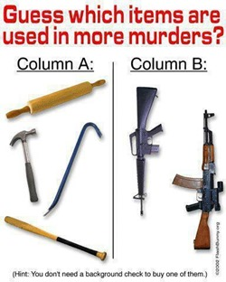 Which Items Kill More