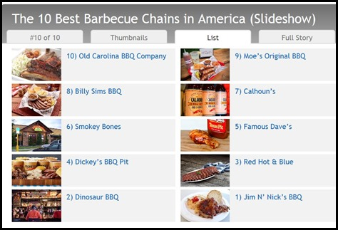 Top 10 BBQ Locations